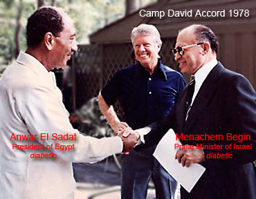 Camp David Accord 1978